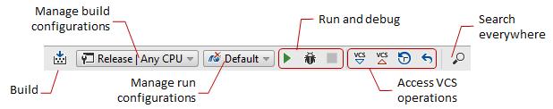 Rider's main toolbar
