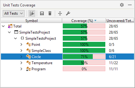 continuous testing coverage window rdr