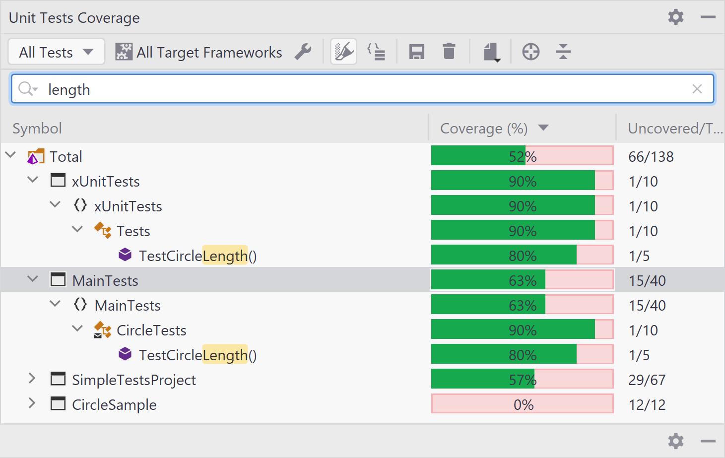 JetBrains Rider: Unit test coverage window