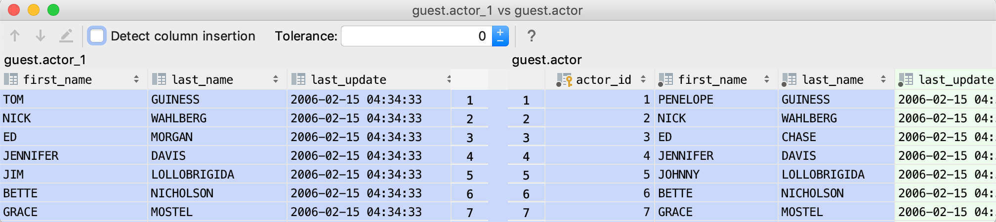 Compare table data with Detect column insertion off