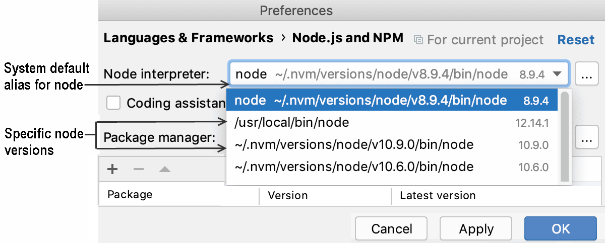 Default system node