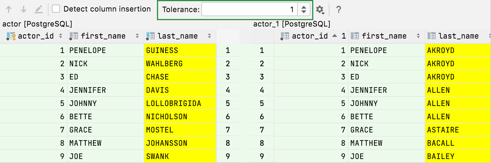 columns differ when rows contain different data