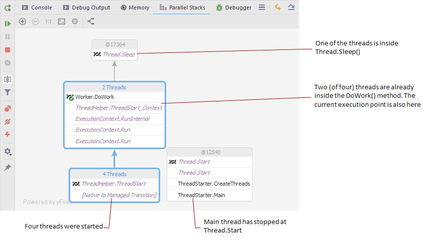 JetBrainsRider: Parallel stacks