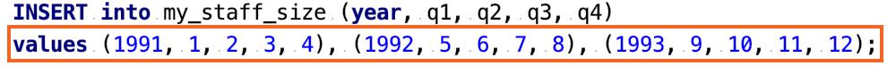Sql formatter collapse short multirow values