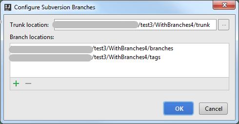 SVN diagnostics. SVN branches