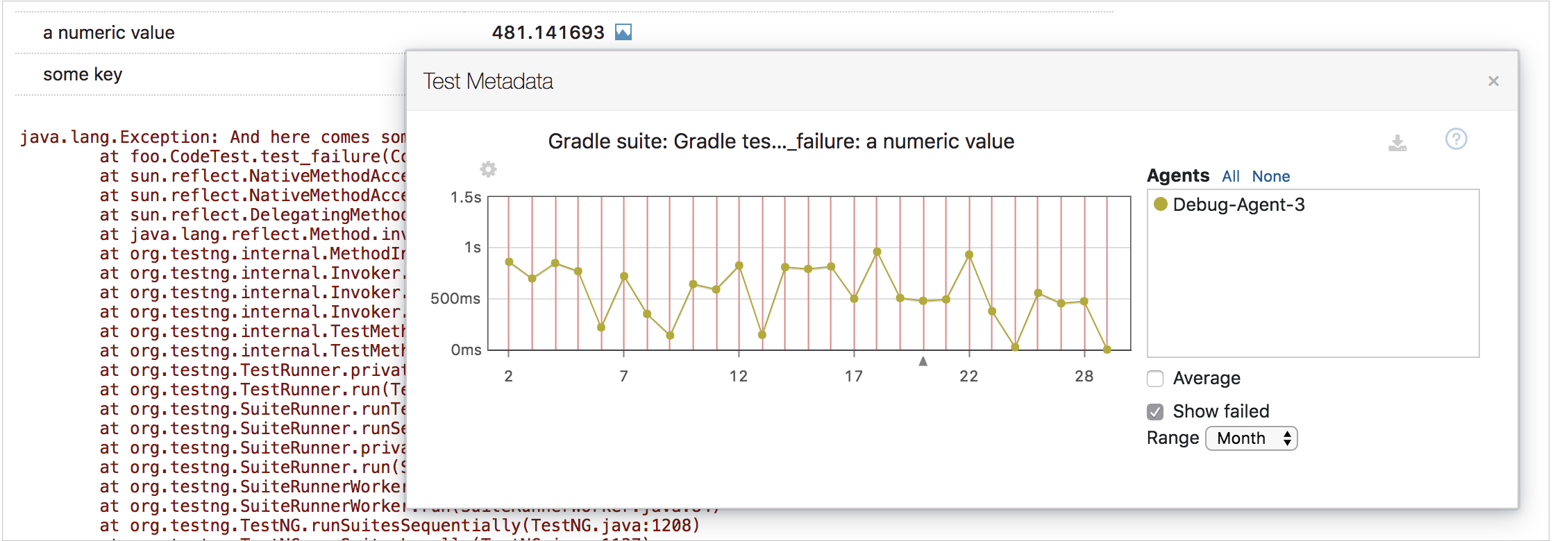 Additional test data graph for numeric values