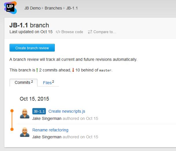 CR_branch2