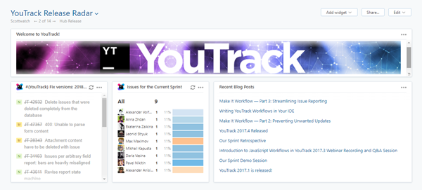 YouTrack guest dashboard