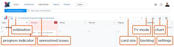 agile toolbar