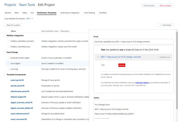 Notification templates per project