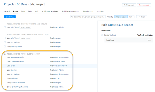 Roles assigned to users in the Global project.