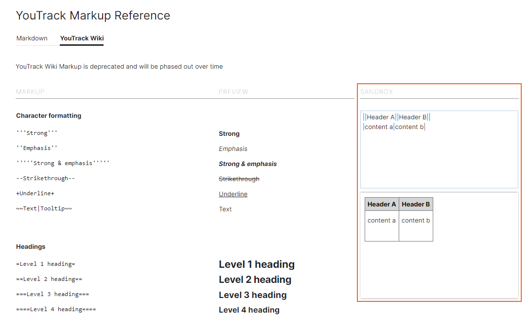 Youtrack wiki markup reference