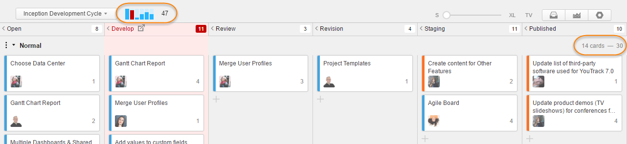 kanban_tutorial_progress_indicators